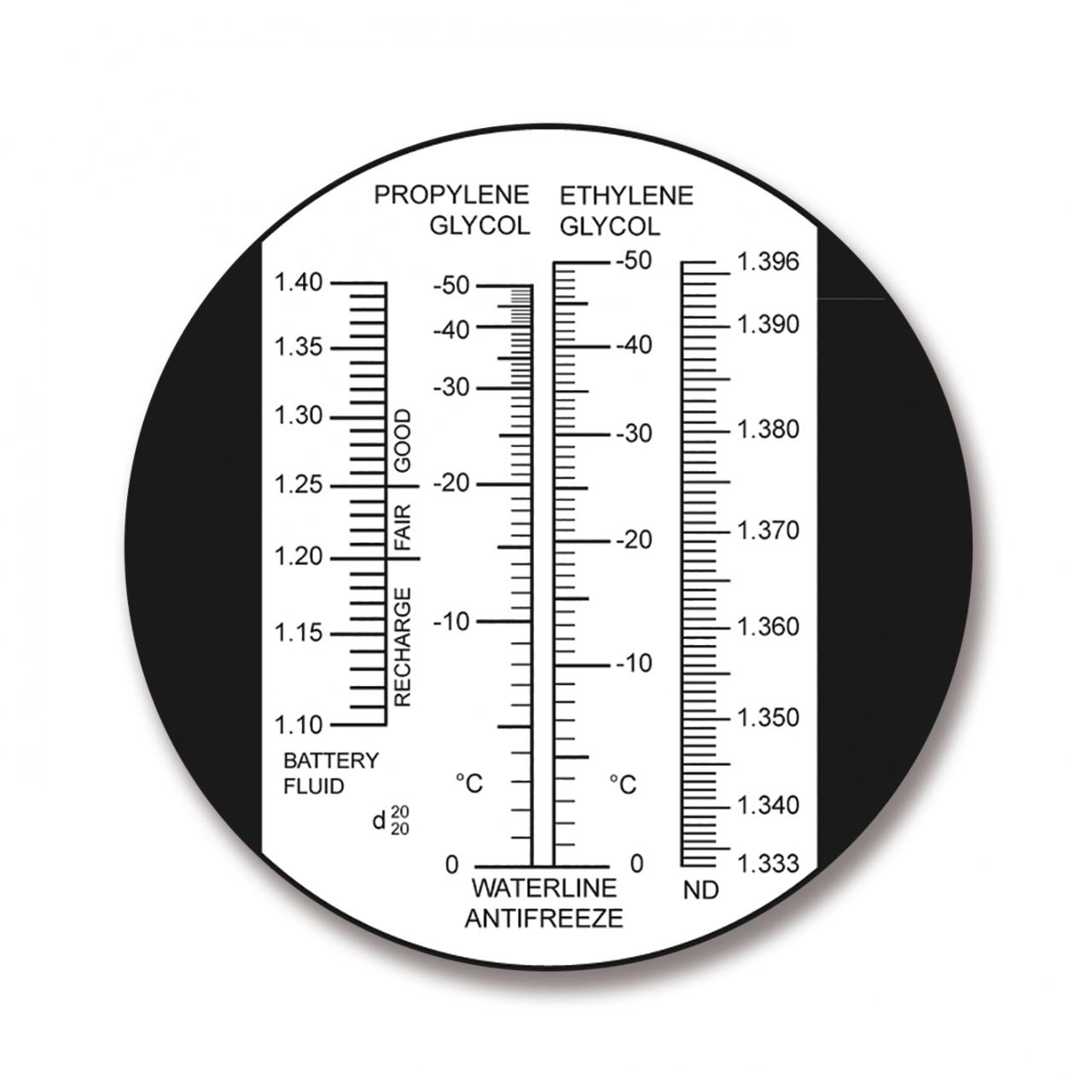 Refraktometer Bild 2